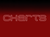 Country Music Charts